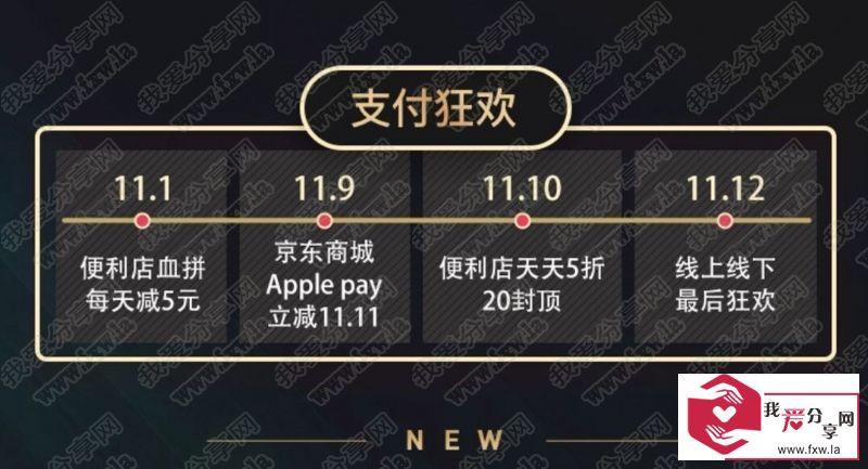 苹果用户京东减11.11元撸实物